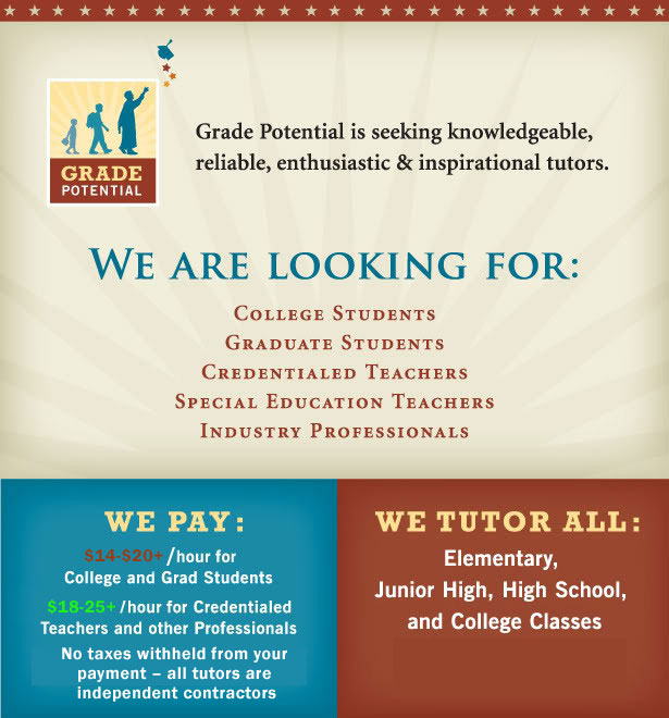 Tutors Needed For All Subjects All Ages Serving